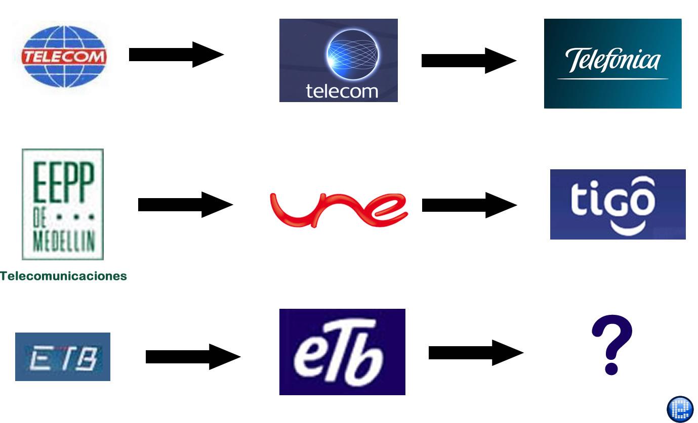 empresas oficiales: